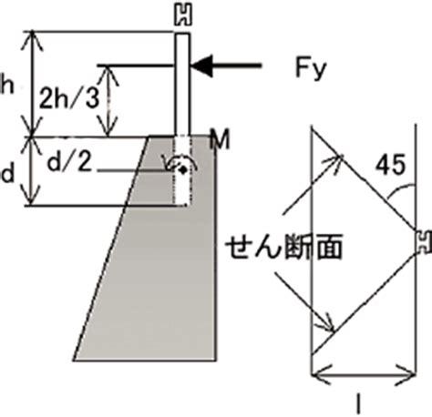Topic 16 paper 79